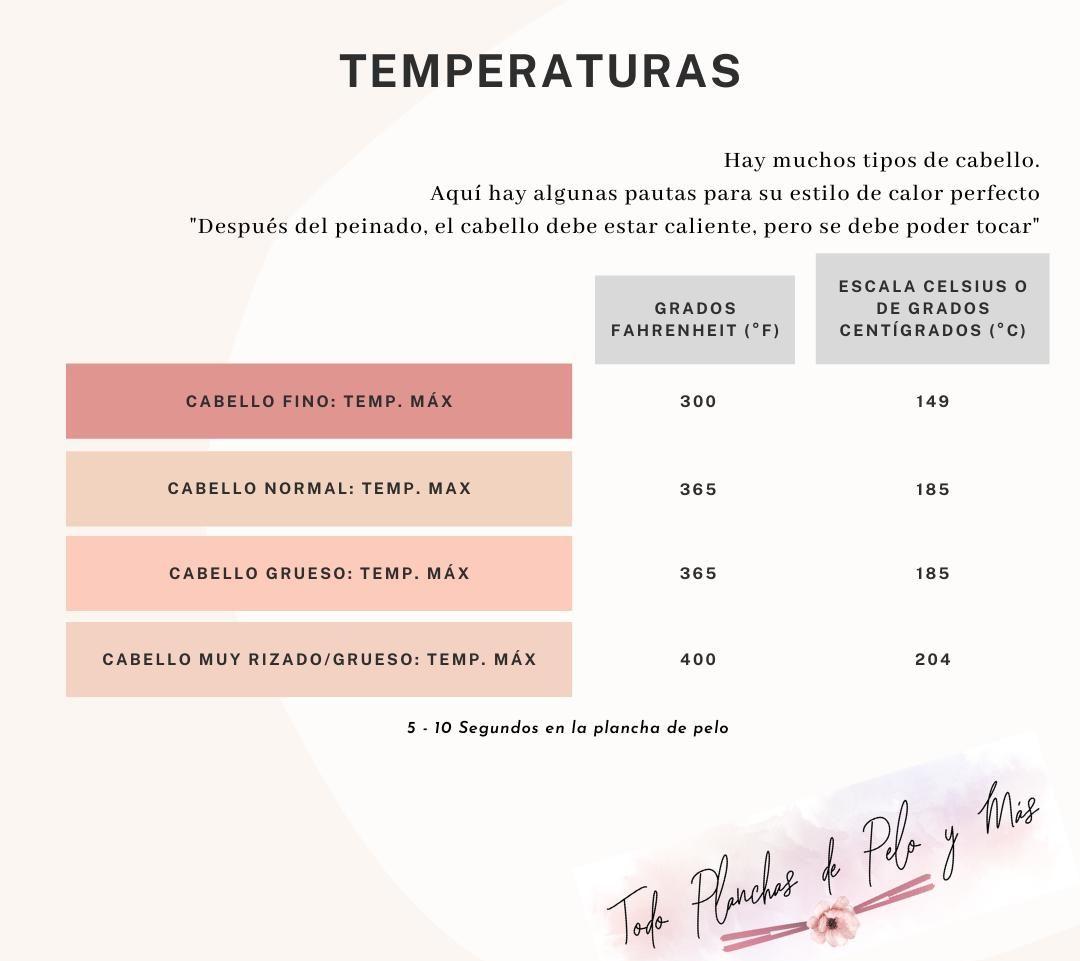temperaturas recomendadas en un rizador de pelo
